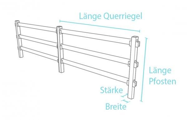Kunststoff-Kunststoff Koppelzaun (aus Einzelteilen)